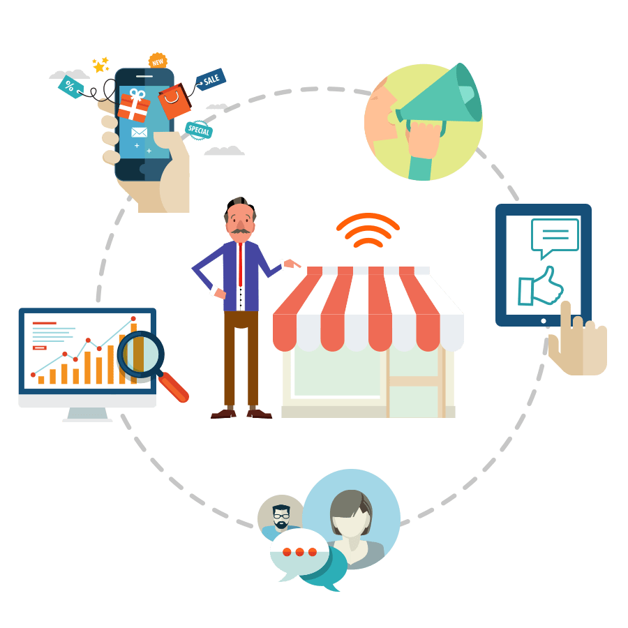 quang-cao-wifi-marketing
