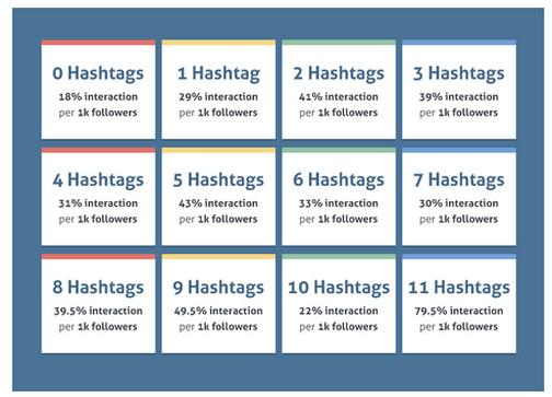 Hashtags_1486610434