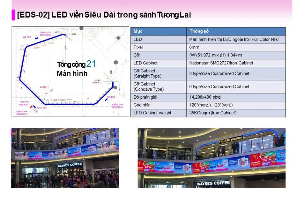 [EDS-02] màn hình LED viền Siêu Dài trong sảnh Tương Lai