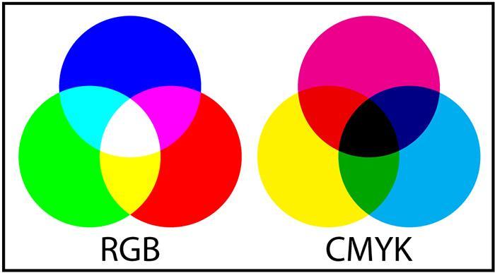 Những tips hay để thiết kế video cho màn hình LED quảng cáo
